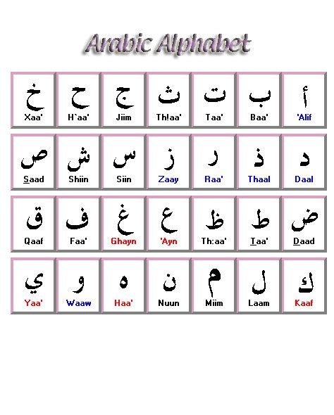 Introduction Letter In Arabic introduction arabic guide research guides at