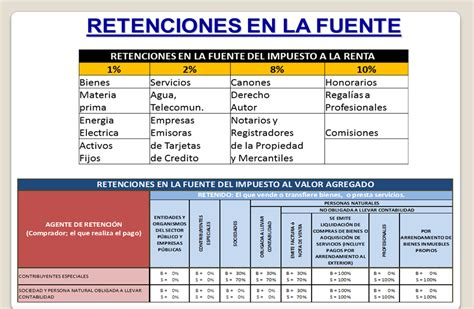 results for tabla de retencion en la fuente dian 2016 colombia tabla impuesto a la renta 2015 newhairstylesformen2014 com