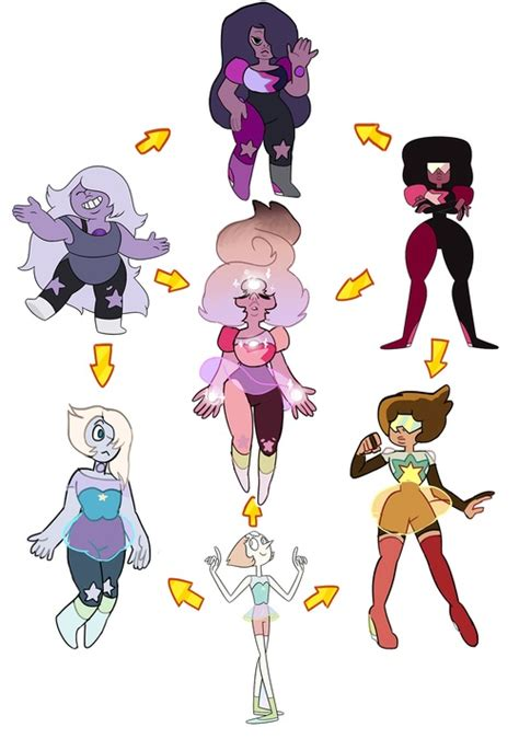 7 best images of fusion chart homestuck steven universe