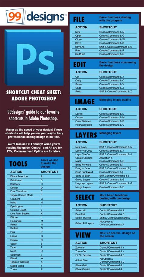 guide layout photoshop cc 99designs shortcut cheat sheet adobe photoshop
