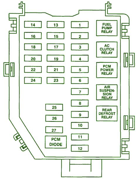 1999 lincoln town car battery fuse box diagram circuit