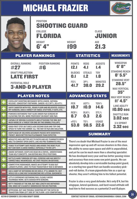 basketball player scouting report template why michael frazier could be the nba s next undrafted