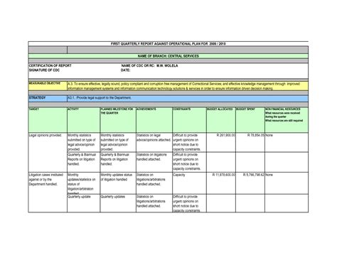 Operational Plan Template operational business plan sle writersgroup749 web fc2