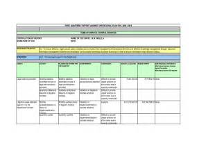 operational plan template for business plan operational plan exles pictures to pin on