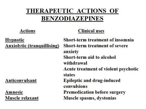 How Does Hospital Benzo Detox Work by History Of Benzodiazepines 3rd Maine Benzodiazepine