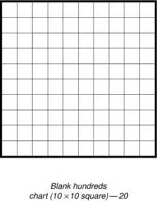 10x10 coordinate grid graph paper printable image gallery