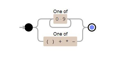 java pattern matcher dot java regex pattern matcher stack overflow