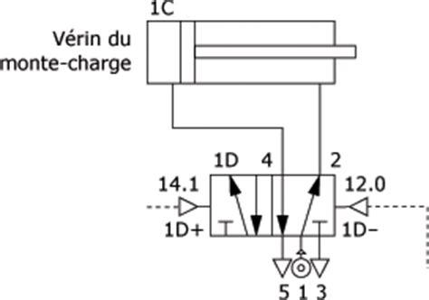 identification de fonction de transfert sur diagramme de bode cours de m 233 canique des fluides s 233 quences 224 plusieurs
