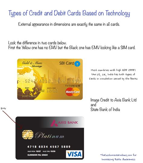 china financial integrated circuit card specifications integrated circuit card application specification for debit and credit on chip 28 images