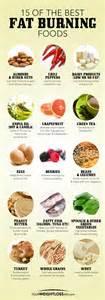 Fat burning foods for women fat burning diet smart healthy women