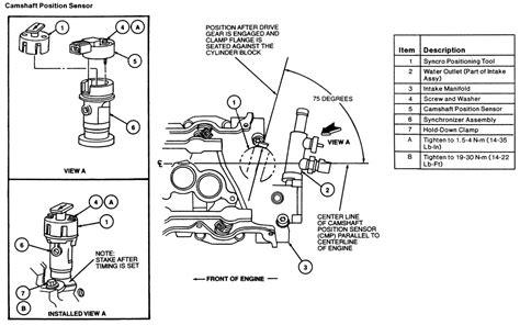 free car repair manuals 1998 ford taurus interior lighting service manual manual repair free 1998 ford taurus electronic valve timing 93 ford ranger