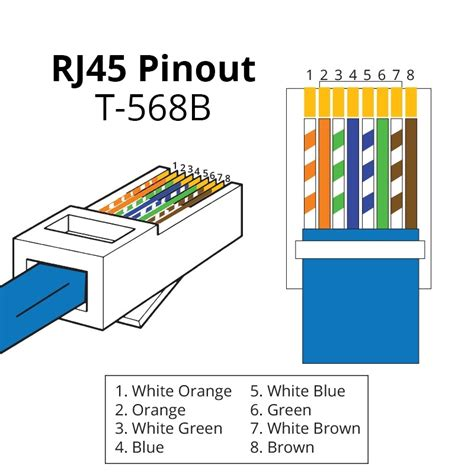 standard cat 5 wiring diagram wiring diagram and