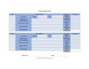 Business Trip Expenses Template Travel Expenses Template