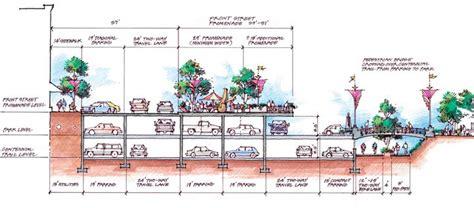 Parking Garage Design Standards team mceuen to present park plans thursday kea blog