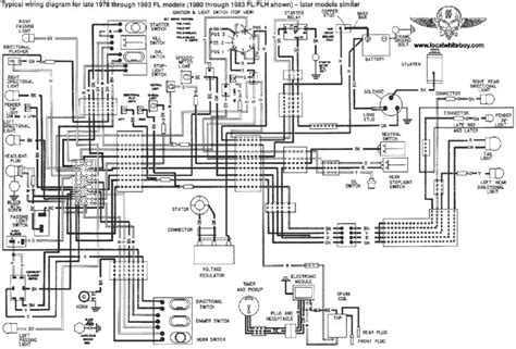 tach wiring diagram for 1988 fxrs 1988 sportster wiring