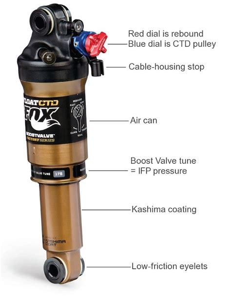 float ctd boost valve rebuild bike help center fox fox racing shox float ctd boost valve remote shock review
