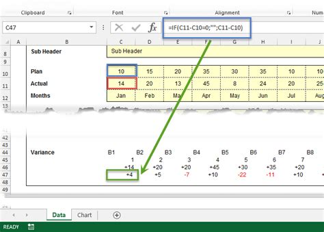 Plan Actual Variance Chart Download Free Excel Template Variance Optimization Excel Template