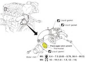 p1126 2001 nissan altima thermostat function