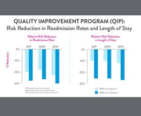 Abbott Mba Development Program by Economic Impact Of Malnutrition Abbott Nutrition Health