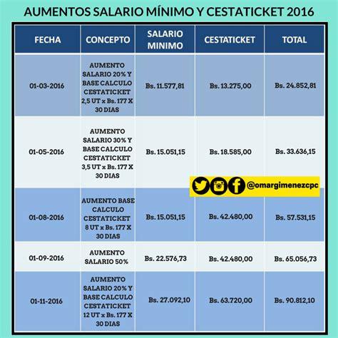 aumento salarial noviembre 2016 oficializado aumento salarial y de cestatickets a partir
