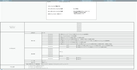 Estima Su Toyota Alphard Vellfire Hybrid Ath20 Service