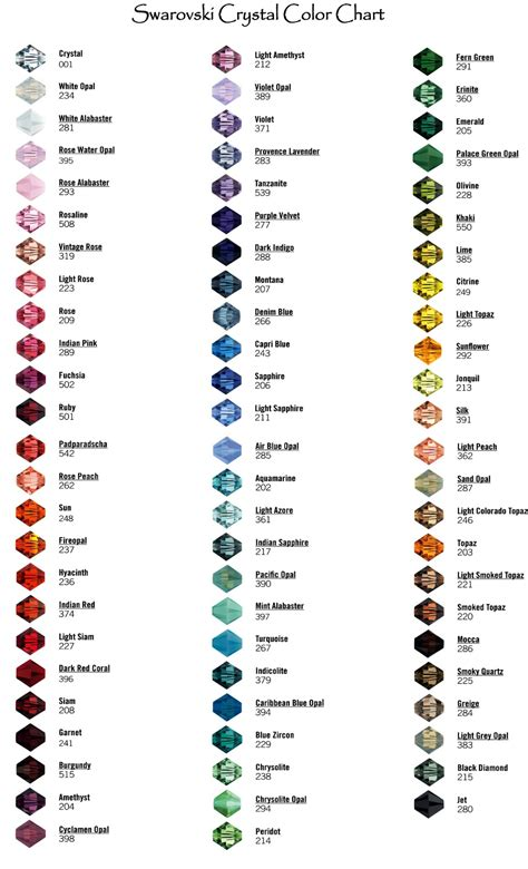 birthstone color chart new 202 birthstones colors for october birth stones