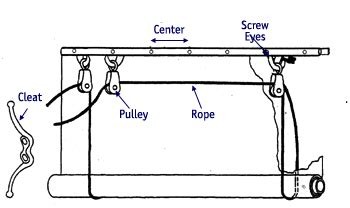 curtain pulley system roll top greenhouse bench farm hack