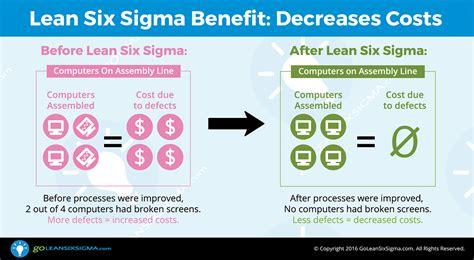 experiment design lean six sigma what is lean six sigma askopexguru com
