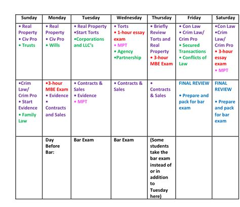 revision timetable maker free brokeasshome