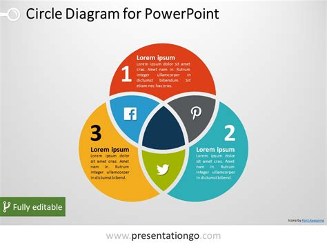 3 circle venn powerpoint diagram presentationgo com