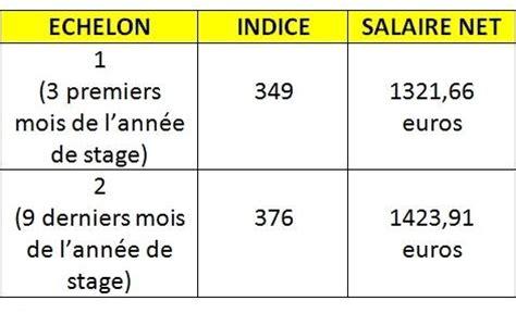 Grille De Salaire Enseignant by Le Salaire Des Professeurs Des Ecoles Stagiaires Et