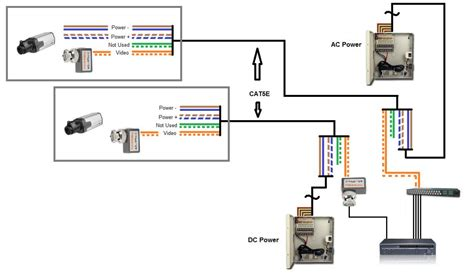 cat5 cat5e wiring diagram cat5 get free image about
