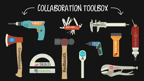 losing money by not using collaboration tools