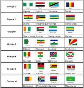 Can Calendrier 2017 Can 2017 Gabon