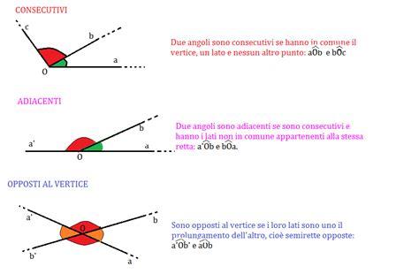 somma angoli interni parallelogramma programma geometria prima media archivi pagina 5 di 7