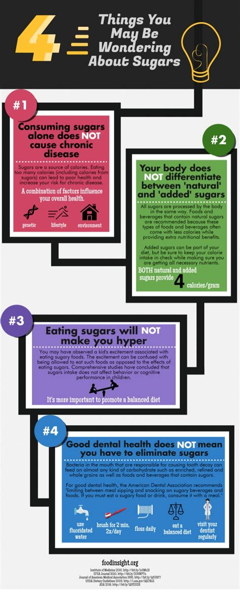 5 Things You Might Be Wondering About by 4 Things You May Be Wondering About Sugars Infographic