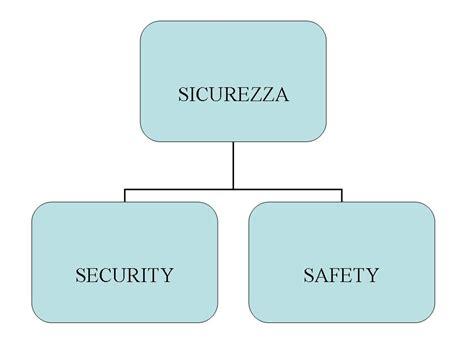 parole con significati diversi cerchio 187 sicurezza volo e comunicazione