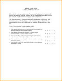 Resume Goal Statement Examples career goal statement example career goals statement aijguksw png