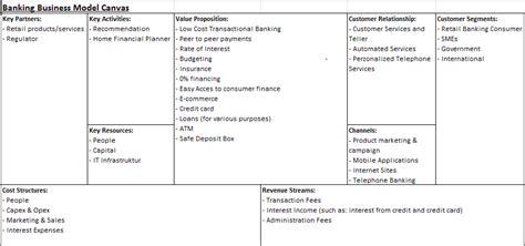 membuat usaha eo studi kasus 10 perbankan dan layanan telekomunikasi