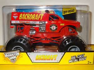 Truck Jam Wheels 2014 Wheels Jam Truck 1 24 Scale Backdraft