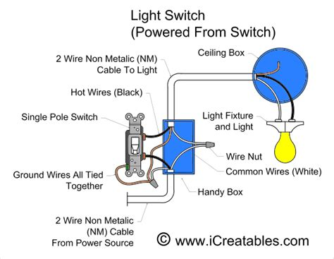 single pull switch wiring wiring diagrams wiring diagrams