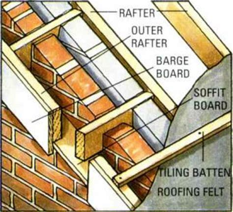 Gap Roofing by What Size Barge Board Diynot Forums