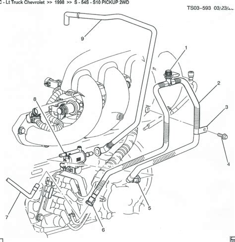 small engine maintenance and repair 1998 chevrolet blazer auto manual 99 chevy tahoe evap wiring diagram