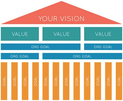 strategy house template the definitive 6 step guide to strategy implementation