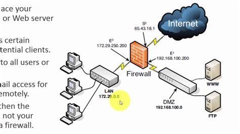 home network design dmz module 5 demilitarized zone dmz youtube