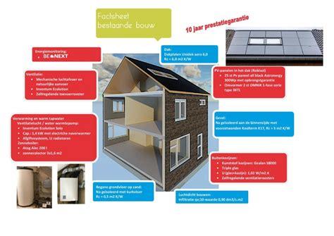 het huis van de toekomst bewoners voor huis van de toekomst blog duurzaam gebouwd