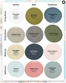 whole house paint color schemes decor miscellaneous paint color schemes house
