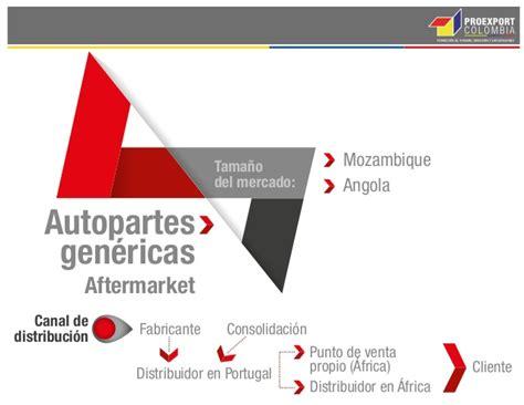 fact pattern en español oportunidades en espa 241 a para el sector manufacturas junio 2013