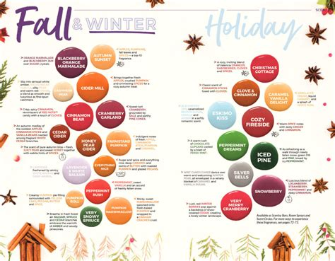 fall scents scentsy fall winter holiday fragrances new scentsy