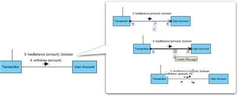 resize swimlane in visio draw uml communication diagram